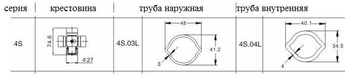 Труба профильная лимонная 4S.03L+4S.04L*2000