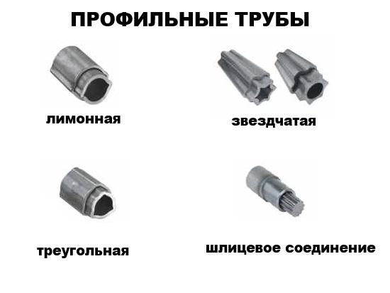 Виды профильных труб