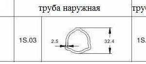 Труба треугольная профильная 1S.03+1S.04*1000